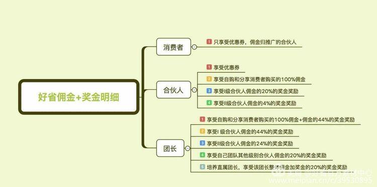 好省联合创始人--小娟老师分享:月入过万是如何炼成的